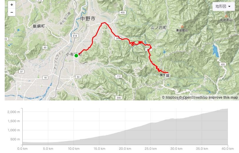山ノ内経由の渋峠ルート