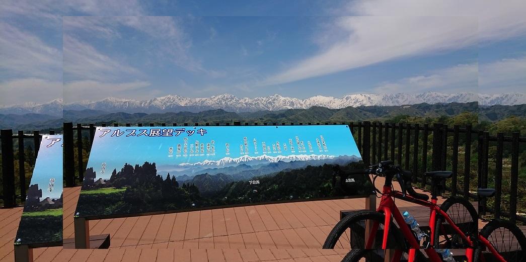 長野サイクリングマップ上級コース