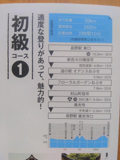 長野サイクリングマップ初級1