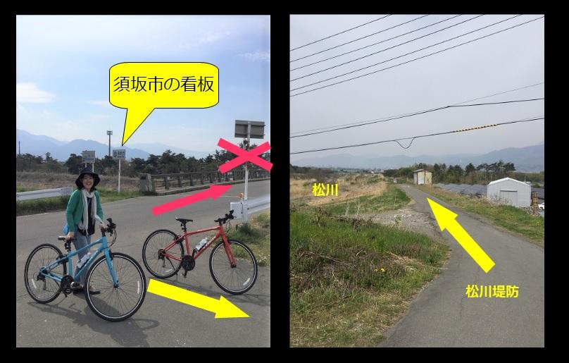 小布施千曲川サイクリングロードへの道順